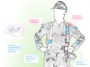 Activity Tracking Body Area Network (AT-BAN)